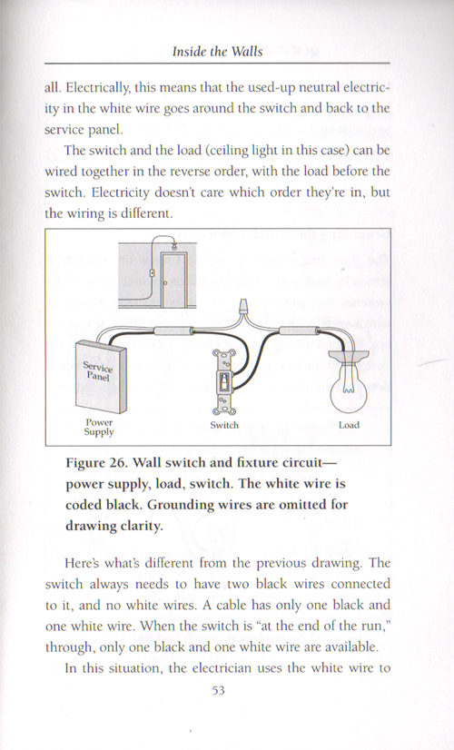 Book, Manual on Quick & Basic House Wiring, Switches, Wiring, Loads ...